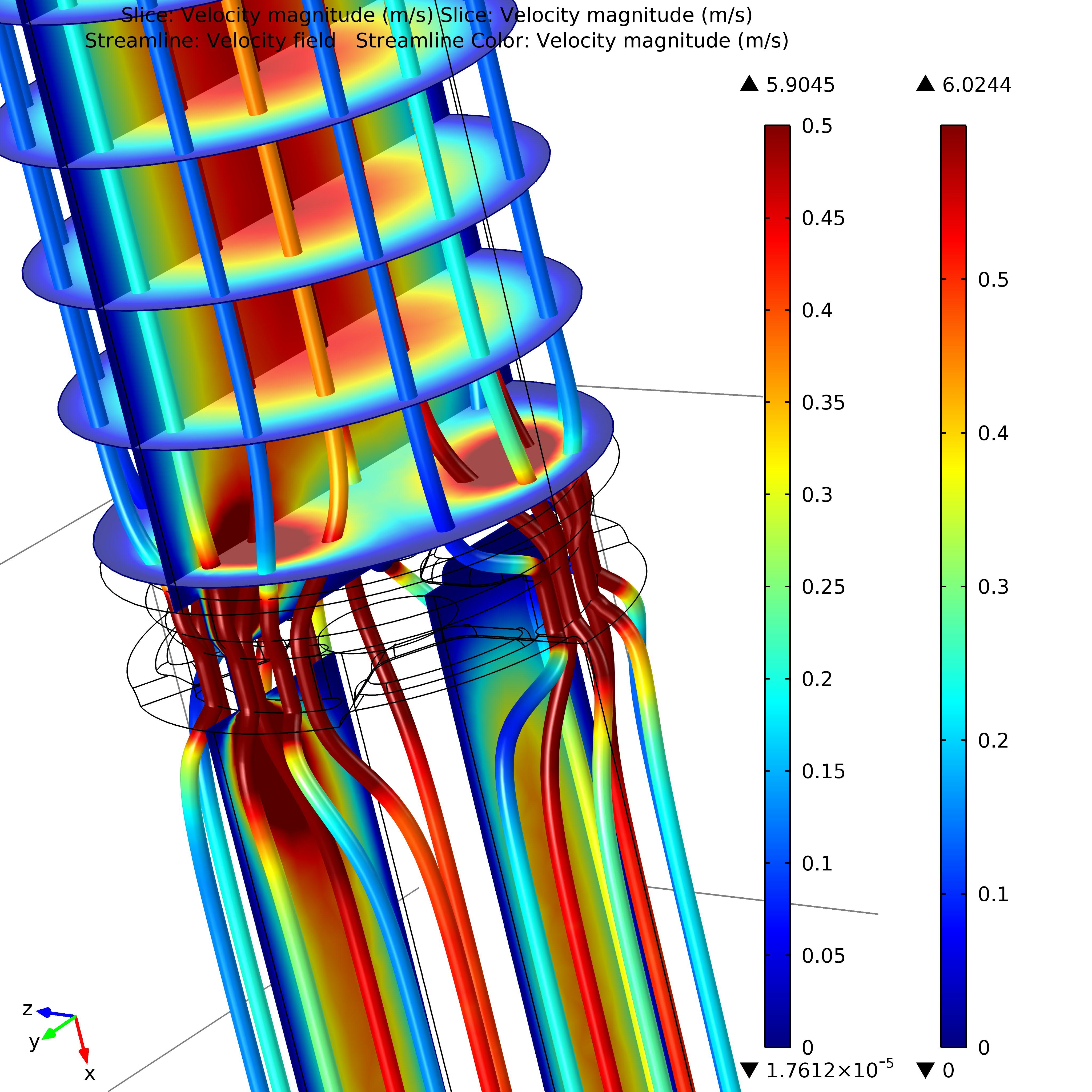 CFD of damper piston